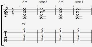 последовательность Am - Asus4 - Am - Asus2