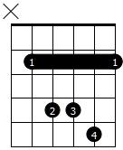 sus4 от 5 струны